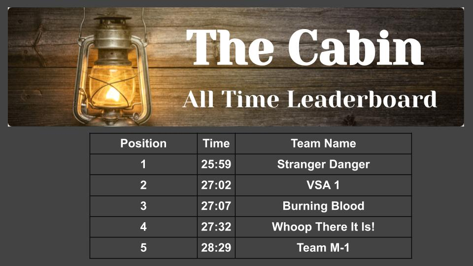 The Cabin - MPower